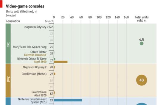 CX1 Chart1